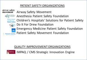 Patient Safety Organizations